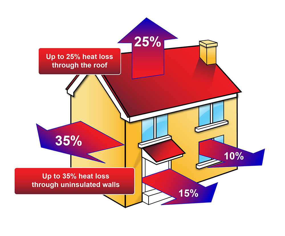 Seai better home energy scheme better energy solutions besheatlosshouse ccuart Image collections