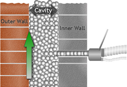 Cavity Wall Insulation Mayo Better Energy Solutions